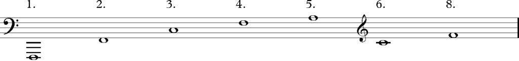 Horn Naturtonreihe F klingend