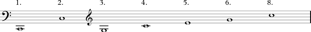 Horn Naturtonreihe F