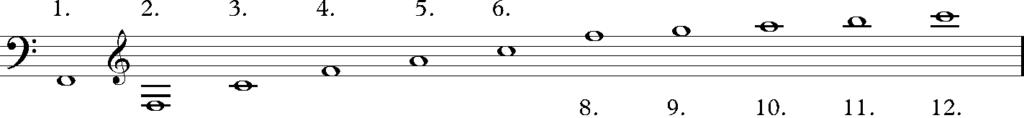 Horn Naturtonreihe B