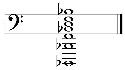 Tuba Naturtonreihe B