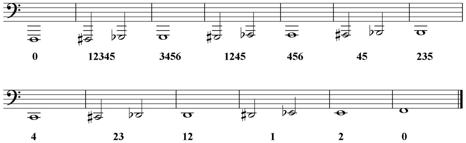 Tuba Grifftabelle F