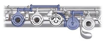 Flöte E-Mechanik