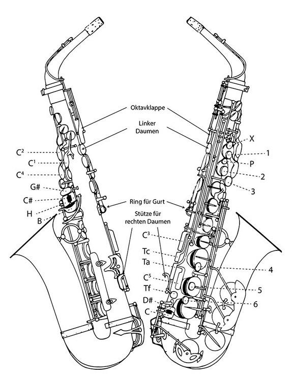 Saxophon Griffe