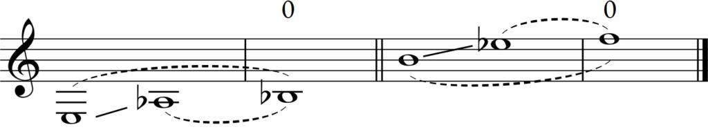 Griffe - b und f