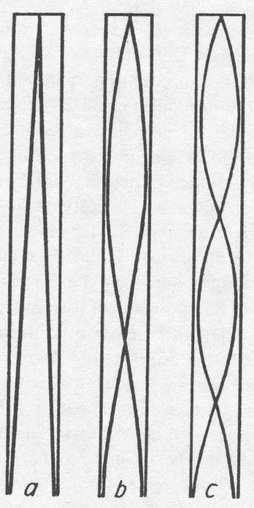 manuel epli instrumentenkunde f r die praxis klarinette. Black Bedroom Furniture Sets. Home Design Ideas