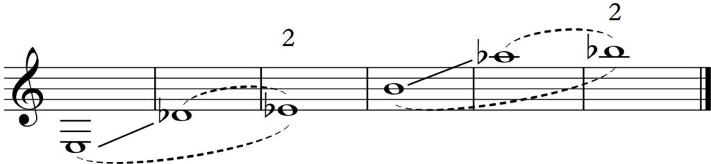 Griffe - es und b
